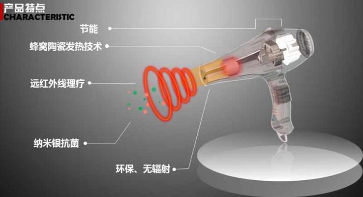 电吹风工作原理两点展示动画工业PPT模板