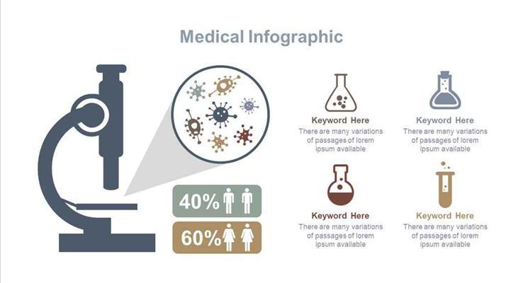 30套医疗卫生专业专用PPT图标素材图表合集