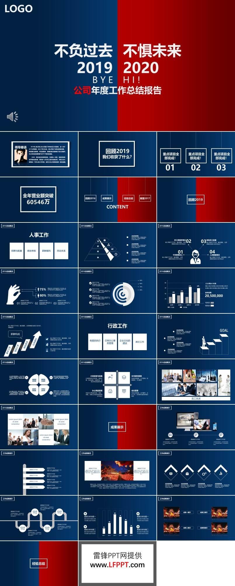 公司年度工作总结报告PPT模板