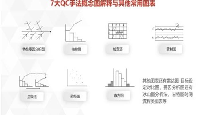 QC图表PPT素材